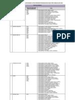 BIDANG_IPT_PPG (1)