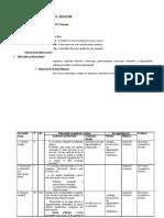 proiectdelec_ieeconomie