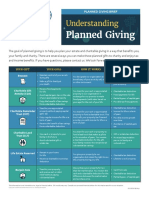 Understanding Planned Giving