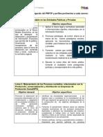 Líneas de Investigación y Perfil PNFCP