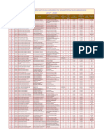 Listado Actualizado de Evaluadores