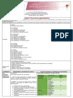 Planeacion Unidad 2. Proceso Administrativo
