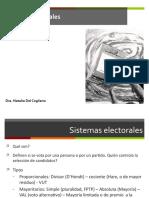 PPT Sistemas Electorales UTDT
