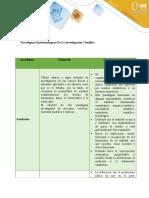 Cuadro comparativo _paradigmas de la investigación científica_Heidy_Quintero