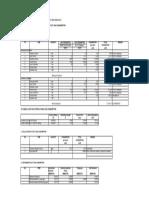 Utility Demand Calc