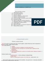 Teoria Generala a Dreptului - Sinteza - Dr Nicolae Popa