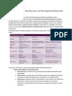 TEMA 1 Y TEMA 2. Introducción a la Psicología del Desarrollo