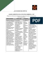 CUADRO COMPARTIVO DE LAS POLÍTICAS AMBIENTAL Y SST R