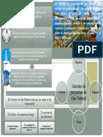 Infografìa (2)