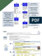 Izoland ISO 22000