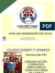 Hacia una organización por ciclos RFK