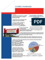 Pharmacies and outdoor advertising