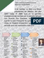 linea de tiempo  presidentes 1986-2006