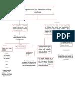Argumentos por ejemplificación y analogía
