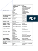 Actividades laborales y enfermedades infecciosas asociadas