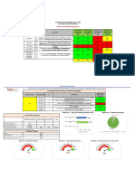 evaluacion-fisio-financiera-plan-estrategico-bp-2018-2024