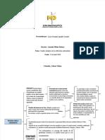 dlscrib.com-pdf-cuadro-sinoptico-modelosdocx-dl_913811647a7bdeff204017658feafaa1