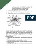MODEL metododlogi RPL
