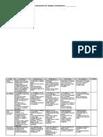 Matriz de Evaluacion Trabajo Colaborativo Calificacion
