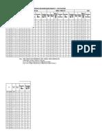 STUD+BOLT+LENGTH+(HD-HD,+HD-BLD,+VS-VS,+VS-BLD)-2000M+&+2400+R0_15+April+13