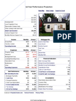 9926 Archdale St - Performance Report