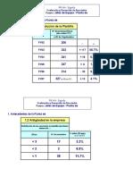 Resultado Auditorías RH2 - Desarrollo(1)