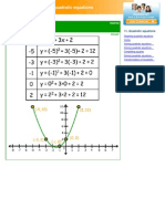 Graphing quadratic equations