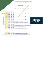 2 Optimisation Périodicité Maintenance Preventive Weibull (1)