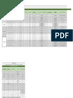 FO-SST-04 Perfil sociodemografico 2021