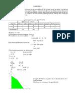 punto 3 programacion lineal