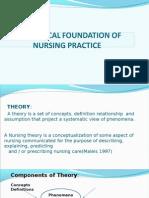 THEORETICAL FOUNDATION OF NURSING PRACTICE