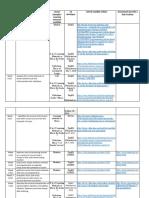 Inventory-Matrix-Report-Final-Grade-7-10-Music-Q1-Q4
