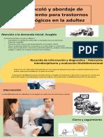 infografia procesos y diagsnotico de trastornos