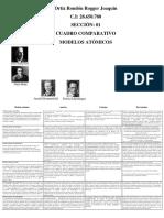 Cuadro comparativo, Ortiz Rondón Rogger Joaquín, C.I 28.650.780, Sección 01