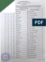 Congress Assam List For 40 Seats