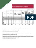 2021-03-05+Estadística+COVID-19+situación+5+marzo