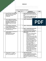 Check List Admin PKM-KC 2021