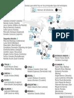 El mapa de las jugadoras colombianas