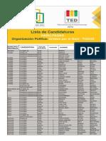 Candidaturas Beni 06-03-2021 - Elecciones Bolivia 2021