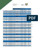 Plancha de Servicio Vigilancia y Patrullaje 08-02-2021 (2)