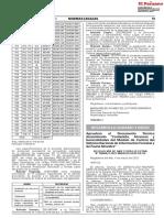 Actualizan por segunda vez el Padrón del primer grupo de hogares beneficiarios en el ámbito urbano del subsidio monetario autorizado en el artículo 2 del Decreto de Urgencia N° 052-2020