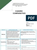 CUADRO COMPARATIVO DE TIC