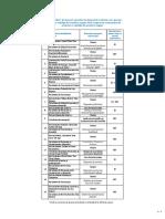 Lista Universitati Cu Acorduri 2019