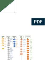 diagrama de proceso mejorado