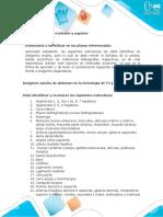 Cuestionario - Unidad 3. Tarea 6 - Parcial 4 - Abdomen, MI y MS Final (1)