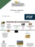 Evolucion de La Comunicacion d01b