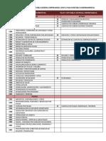 Comparacion Del Plan Contable General Empresarial Con El Plan Contable Gubernamental