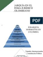 JERARQUÍA EN EL SISTEMA JURÍDICO COLOMBIANO