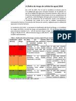 Informe-IRCA-2018