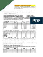 D. TAREA #03 Presupuestos